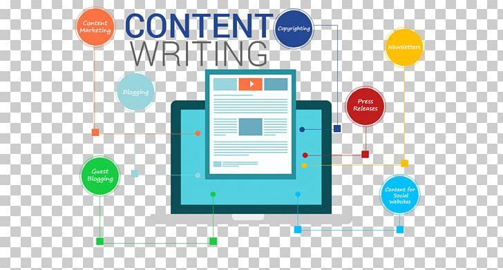 free article writer