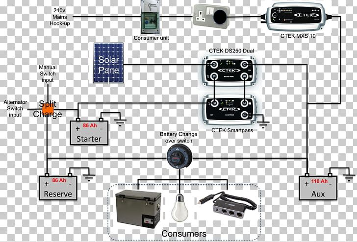Fine Battery Charger Wiring Diagram Electrical Wires Cable Electronic Wiring Cloud Hisonuggs Outletorg