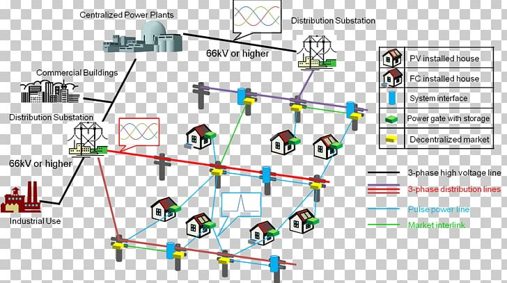 Distributed Generation Wiring Diagram System Electrical Wires ... on
