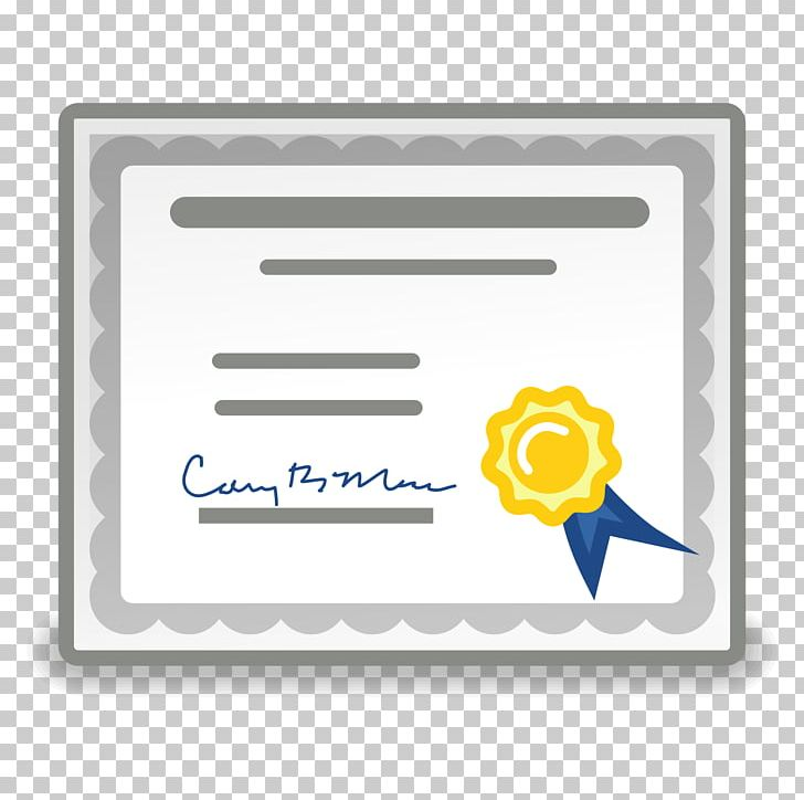Public Key Certificate Certificate Authority Certification