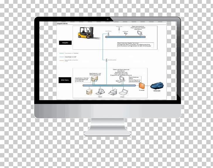 Computer Monitors Computer Software Manufacturing Execution System User Interface Patch PNG, Clipart, Brand, Business, Comp, Computer Hardware, Computer Monitors Free PNG Download
