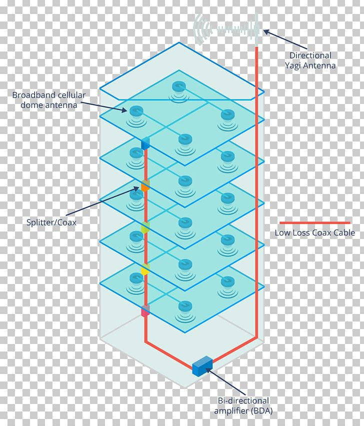 Cell Building Diagram Wiring Diagrams Dock
