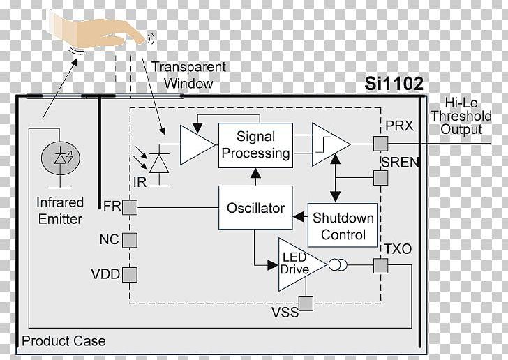 Proximity Sensor Touchscreen Photoelectric Sensor Electrical ... on