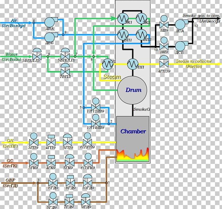 wiring diagram schematic boiler process flow diagram png 2 channel amp 3 speakers star quad microphone cable