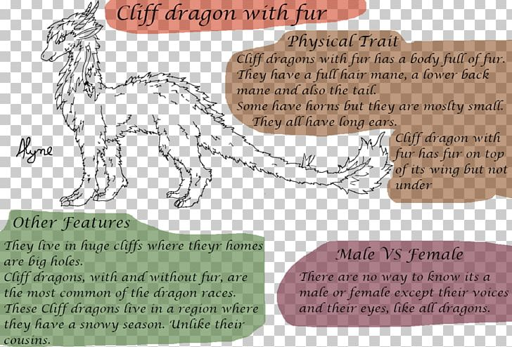 Dog Cat Horse Mammal PNG, Clipart, Canidae, Carnivoran, Cartoon, Cat, Cat Like Mammal Free PNG Download