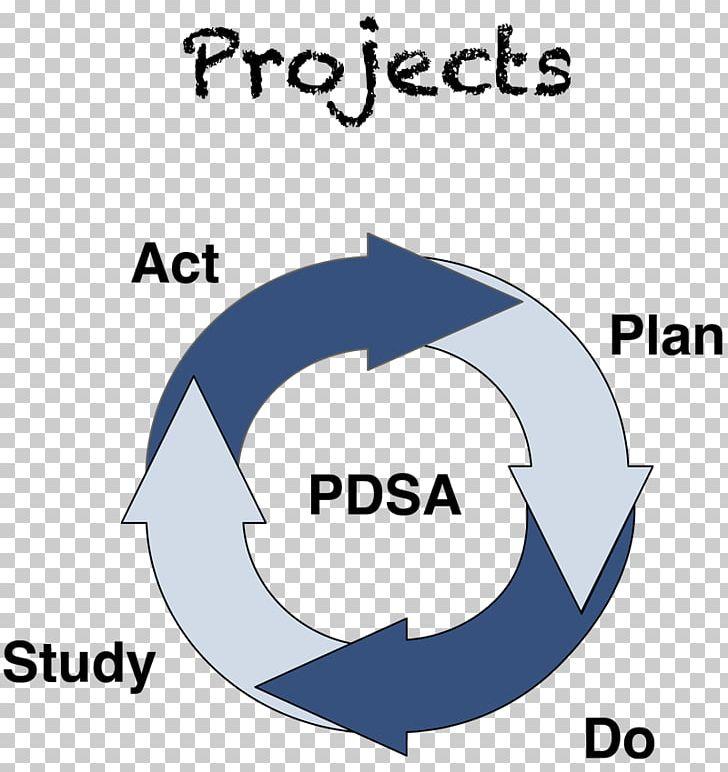 Matilda's Project Logo Organization Brand Font PNG, Clipart, Brand, Continuous Improvement, Font, Logo, Matilda Free PNG Download