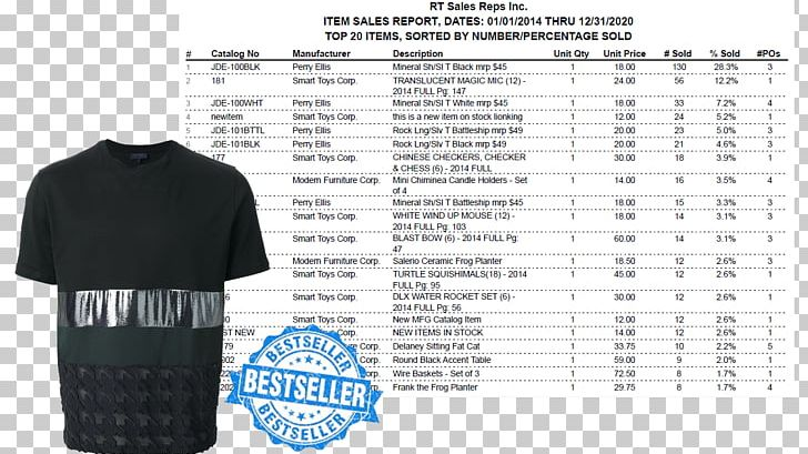 T-shirt Sleeve Brand PNG, Clipart, Angle, Brand, Outerwear, Sleeve, Text Free PNG Download