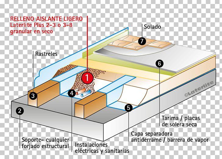Solaio Concrete Slab Construction Expanded Clay Aggregate