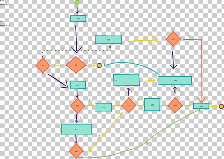 Diagram Flowchart OmniGraffle Template Website Wireframe PNG ... on