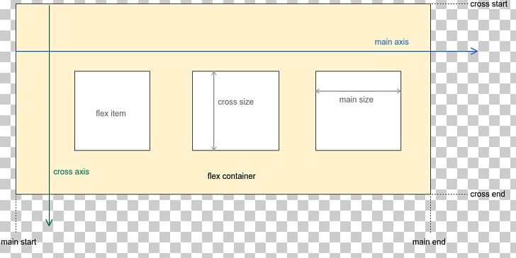 Responsive Web Design CSS Flex-box Layout Android 简书