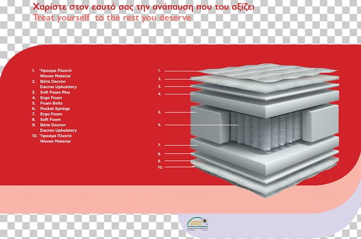 Mattress Spring Market Strom Νέο Κέντρο Επίπλου Cotton PNG, Clipart, Angle, Brand, Cotton, Diagram, Hardness Free PNG Download