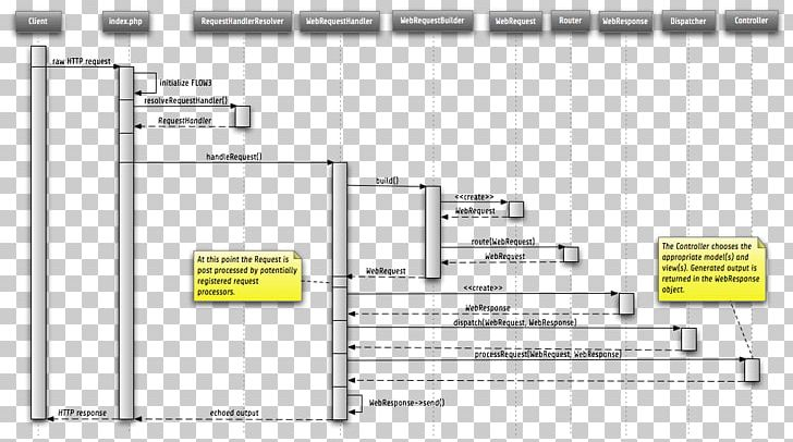 Engineering Line Diagram PNG, Clipart, Angle, Area, Art, Diagram, Engineering Free PNG Download