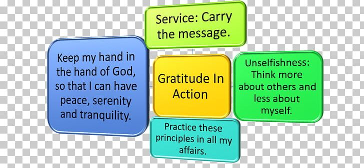 Gratitude In Action Humble And Kind Emotion Sobriety PNG, Clipart, Absolute, August, Brand, Emotion, Food Free PNG Download