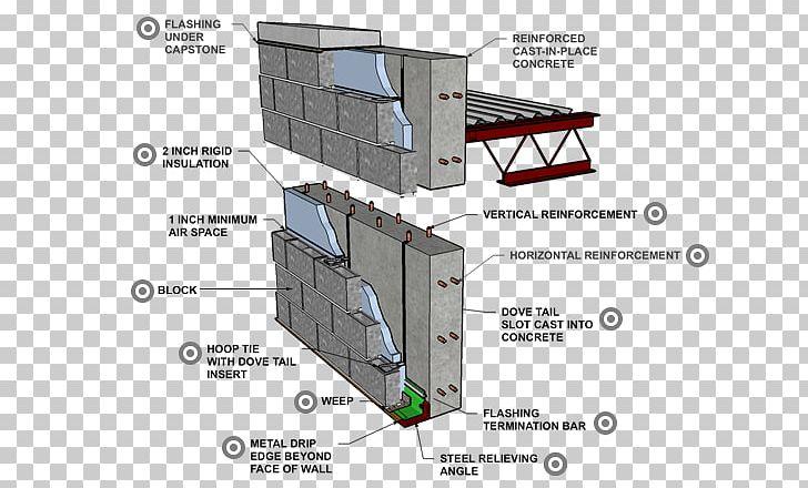 Diy Precast Concrete Walls