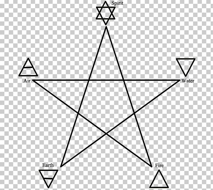 Pentagram Pentacle Symbol Five-pointed Star PNG, Clipart, Altar, Angle, Area, Black And White, Circle Free PNG Download