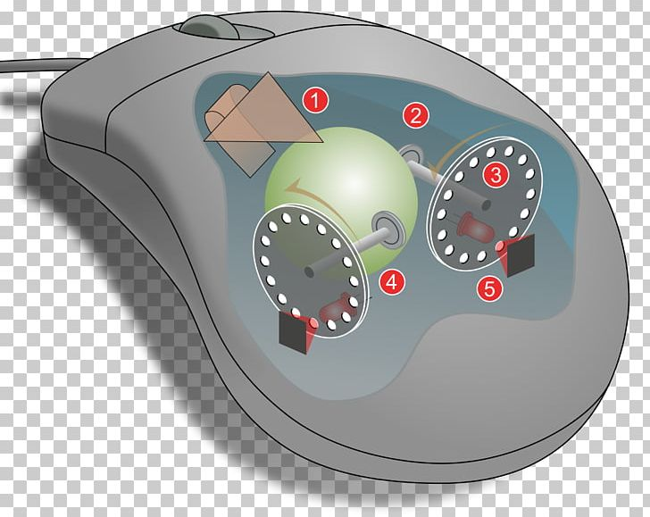 Stupendous Computer Mouse Wiring Diagram Optical Mouse Sensor Png Clipart Wiring Cloud Nuvitbieswglorg