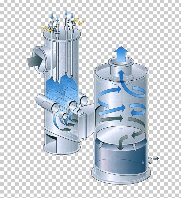 Venturi Scrubber Wet Scrubber Venturi Effect Pressure Drop PNG