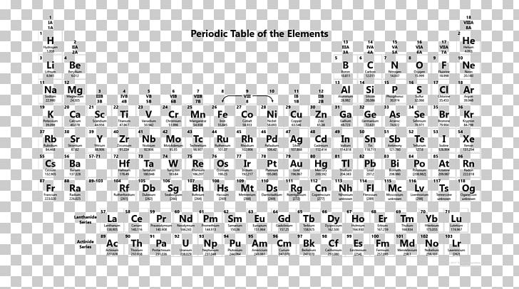 Periodic Table Chemistry Chemical Element Atom Png Clipart