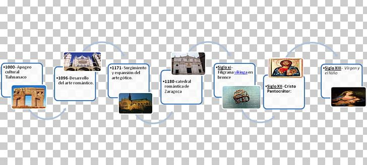 Timeline Chronology Infographic Organization PNG, Clipart, Arcos, Bertikal, Brand, Chronology, Color Free PNG Download