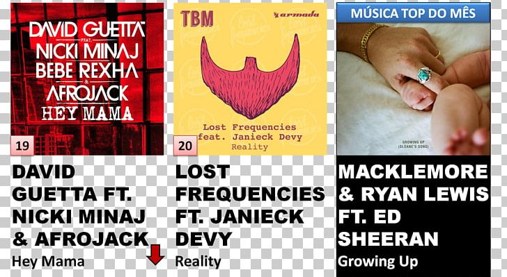 Reality Music Growing Up (Sloane's Song) Guitar Macklemore
