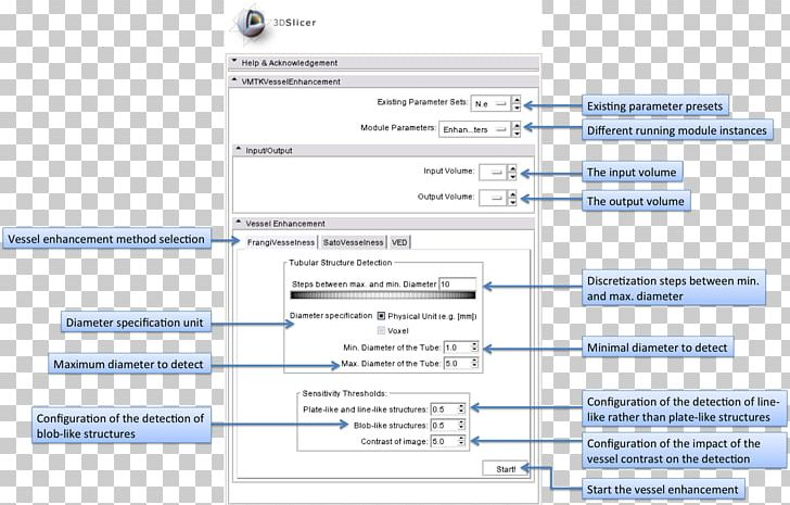 Insight Segmentation And Registration Toolkit 3DSlicer Class