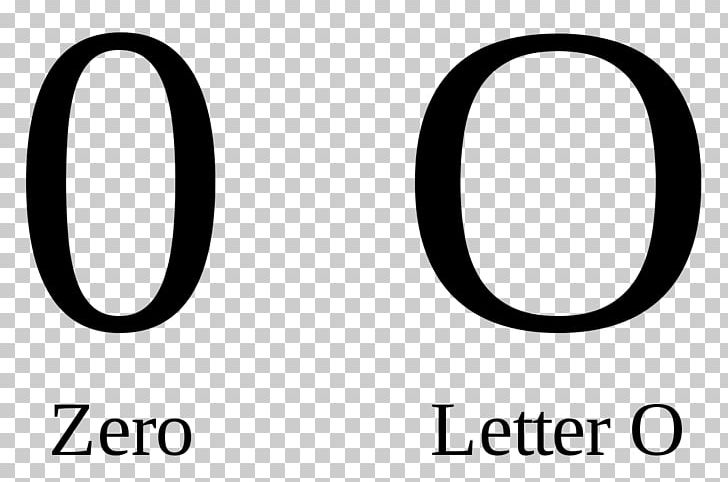 Symbols For Zero Number Letter Numerical Digit Wikipedia PNG