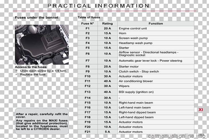 Citroen C5 Wiring Diagram Pdf