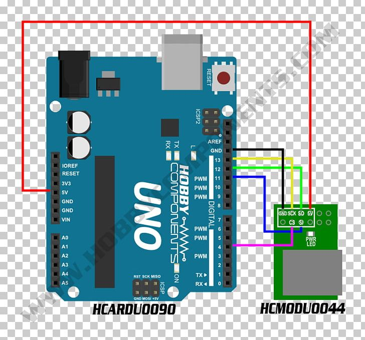 Wondrous Arduino Potentiometer Wiring Stepper Motor Wire Png Clipart Wiring Cloud Hisonuggs Outletorg