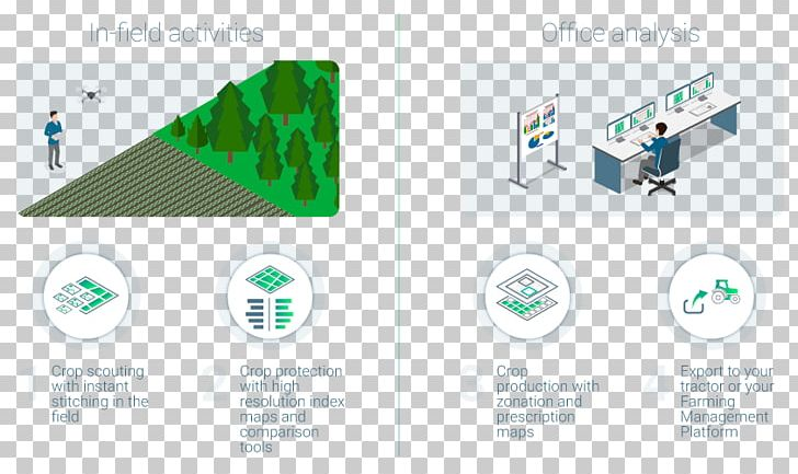 Pix4D Precision Agriculture Computer Software Unmanned Aerial