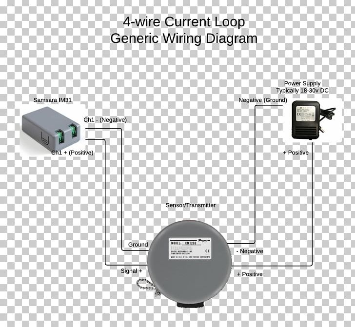 wiring diagram dry contact electrical wires & cable electric potential  difference png, clipart, angle, block diagram,