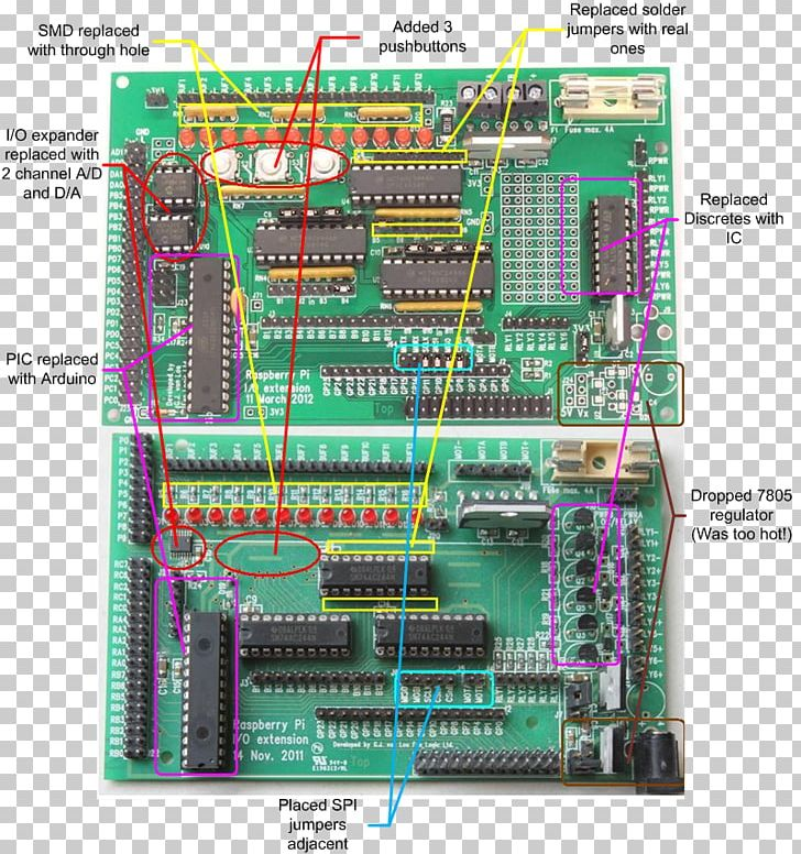 Microcontroller Raspberry Pi Expansion Card Single-board Computer General-purpose Input/output PNG, Clipart, Computer, Computer Hardware, Controller, Electronics, Engineering Free PNG Download