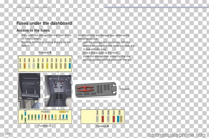 citroën c5 citroën c2 fuse wiring diagram png, clipart, brand, cars,  cigarette lighter receptacle, citroen, citroen  imgbin.com