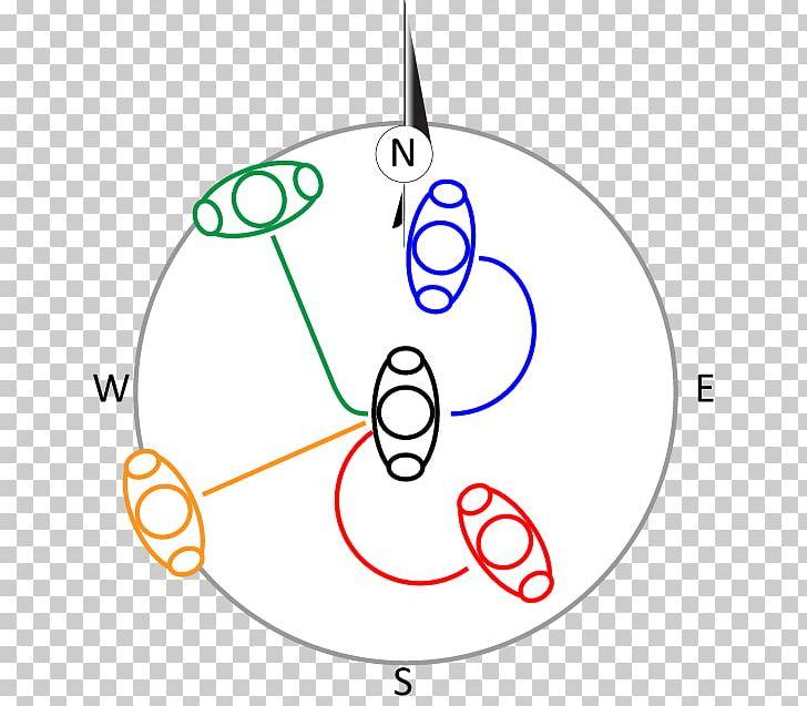 Acceleration formula angle area. Angular circle rotation speed