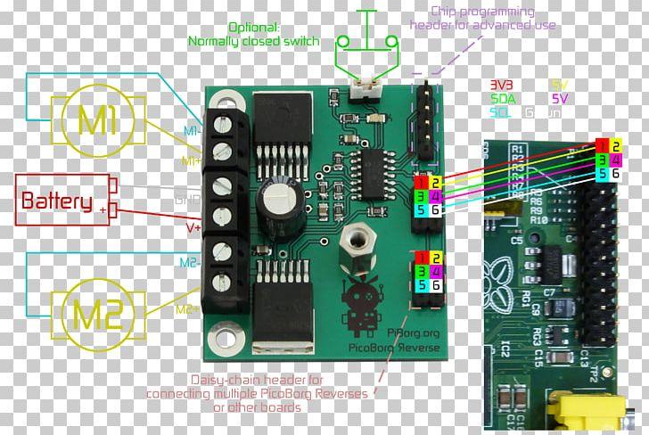 Microcontroller Raspberry Pi Motor Controller Stepper Motor DC Motor