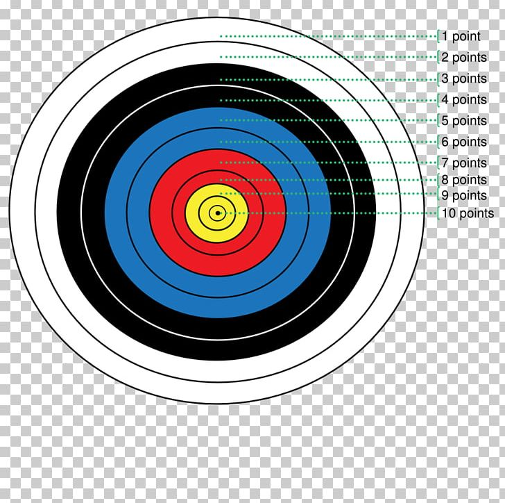 Target Archery World Archery Federation Shooting Target PNG, Clipart, Archery, Archery Games, Arrow, Bow And Arrow, Bullseye Free PNG Download