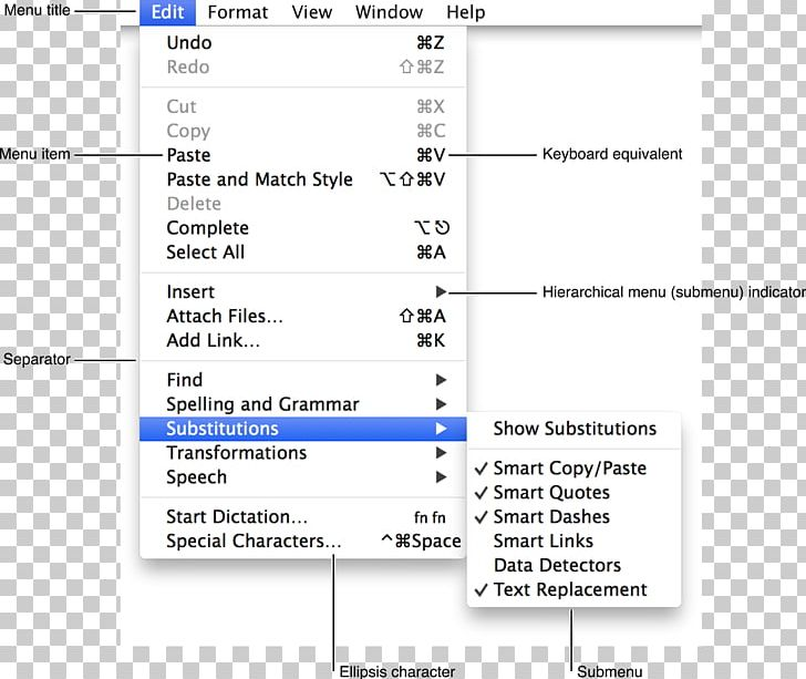 MacOS TextEdit Screenshot TextWrangler PNG, Clipart, Angle