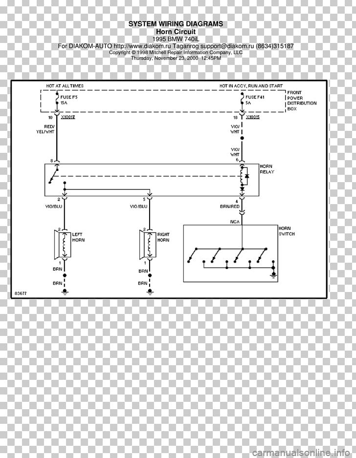 1995 Bmw 740il Car Diagram 7 Series, E38 Wiring Diagram