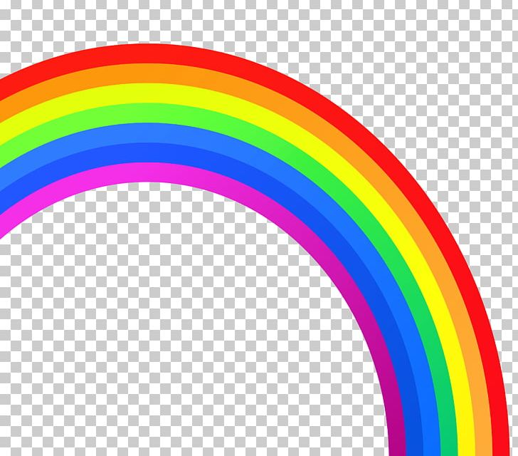Rainbow ROYGBIV Color PNG, Clipart, Child, Circle, Clip Art, Clipart, Color Free PNG Download