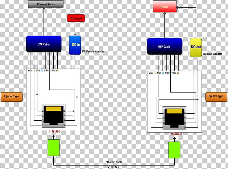Ethernet Wiring Schematic