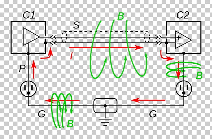 Ground Loop Isolation Transformer Electromagnetic Induction ... on polarity diagram, transformer schematic diagram, earthing system, center tap, potential transformer diagram, lightning arrester, residual-current device, low voltage diagram, antistatic wrist strap, control transformer diagram, step up transformer diagram, ground and neutral, flyback transformer diagram, transformer oil, transformer types, 480 volt transformer wiring diagram, single phase transformer connections diagram, three phase diagram, control panel diagram, audio transformer diagram, step down transformer diagram, 3 phase transformer connection diagram, pdu diagram, current transformer, single phase transformer wiring diagram, zigzag transformer, padmount transformer diagram, ac transformer diagram, intrinsic safety, pole top transformer diagram, power transformer diagram, austin transformer, voltage converter,