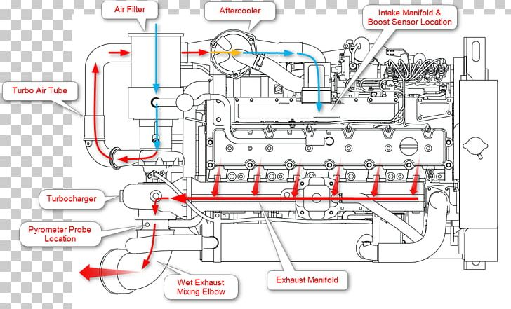 Cat Engine Diagram | Wiring Diagram on