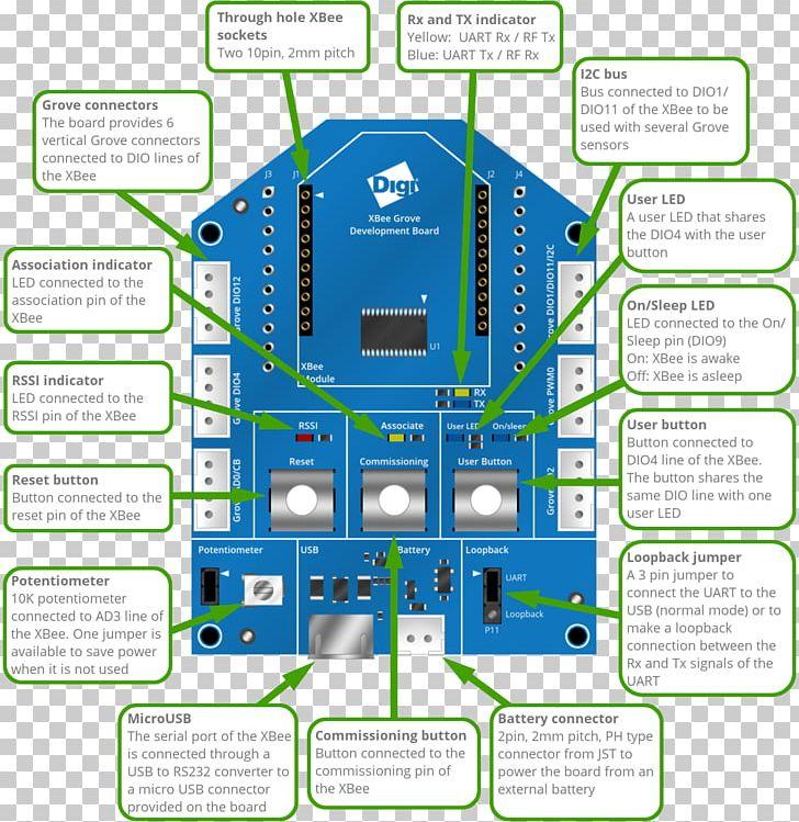 XBee Zigbee Digi-Key Wireless Sensor Network PNG, Clipart, Brand