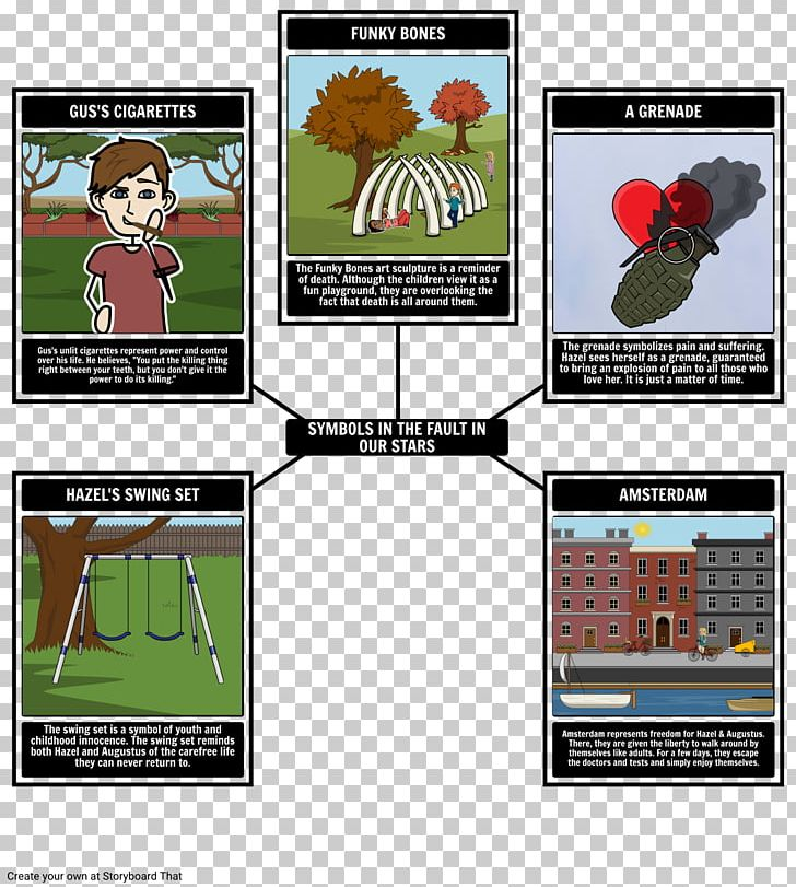 The Fault In Our Stars Vocabulary Symbol Funky Bones Literature PNG, Clipart, Argument, Author, Bridget, Context, Essay Free PNG Download