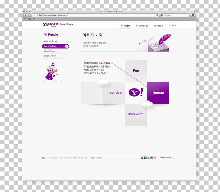 Screenshot Logo PNG, Clipart, Art, Brand, Diagram, Document, Graphic Design Free PNG Download