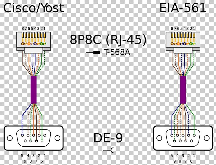 Electrical Cable Pinout Wiring Diagram Electrical Wires ... on