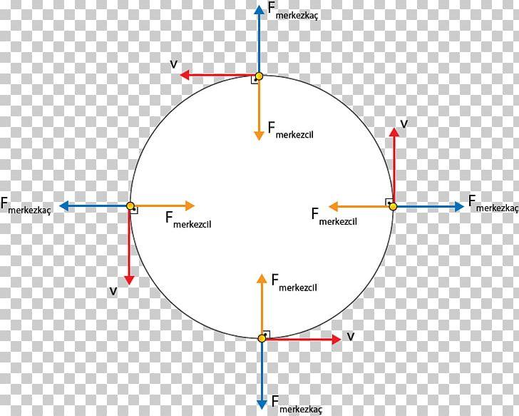 Physics Equations Uniform Circular Motion Wiring Diagram