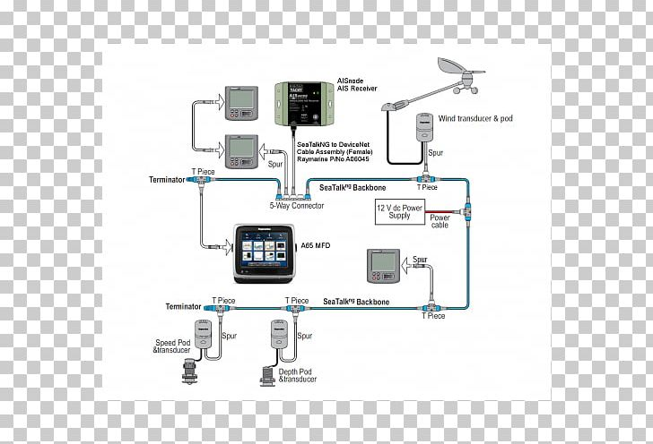 Gps Navigation Systems Wiring Diagram Ring Circuit Electrical Wires