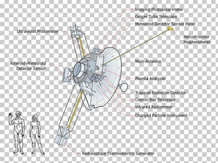 Wondrous Pioneer Program Pioneer 10 Voyager Program Pioneer 11 Space Probe Wiring Cloud Staixuggs Outletorg