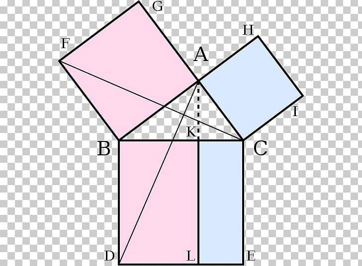 Euclid's Elements Pythagorean Theorem Mathematical Proof Mathematics