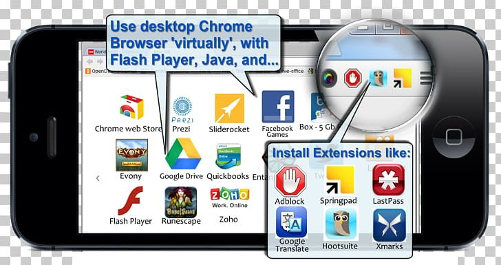 Smartphone IPhone Google Chrome Chrome Web Store Web Browser
